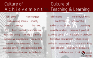 TTPD achievement teaching and learning