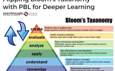 Using Project-Based Learning To Flip Bloom's Taxonomy For Deeper Learning