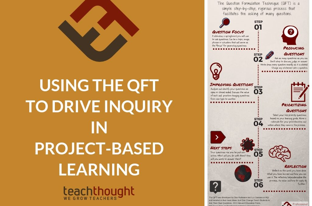 Using The QFT To Drive Inquiry In Project-Based Learning