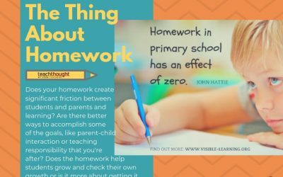 The Thing About Homework