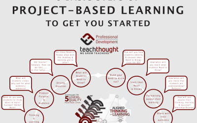 8 Steps For Teaching Through Project-Based Learning