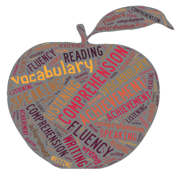 vocab-apple
