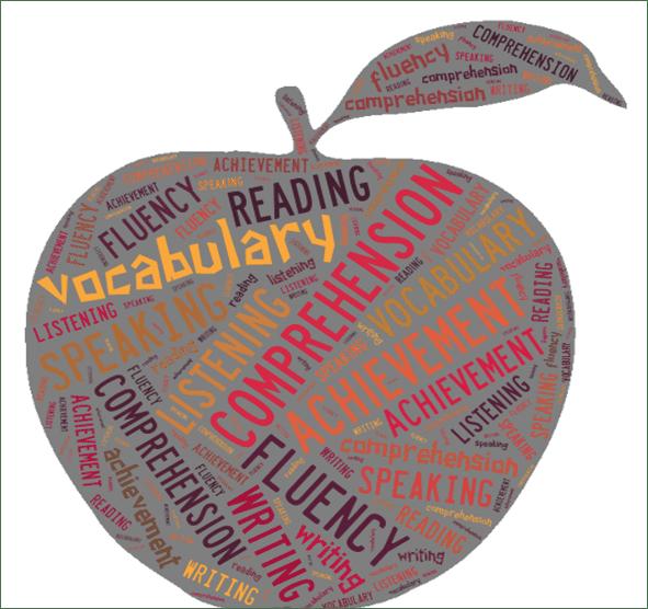 vocab-apple