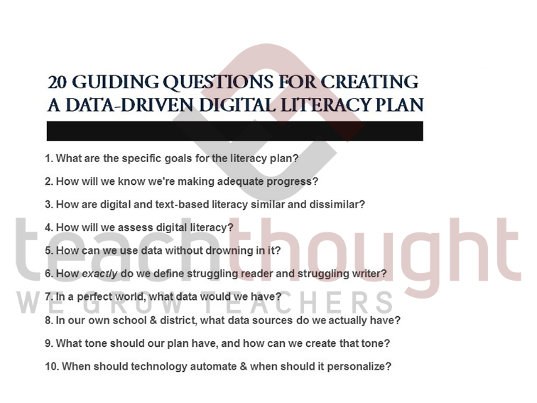 20 Guiding Questions To Develop A Digital Literacy Plan