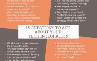 Are You Using Technology Because You Can Or Because You Should?