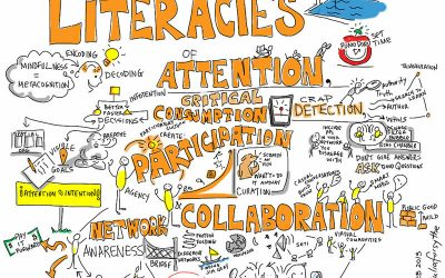 8 Strategies To Help Students Ask Great Questions