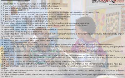 29 Characteristics Of A Good School