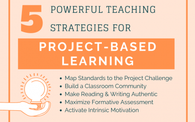 5 Powerful Teaching Strategies For Project-Based Learning
