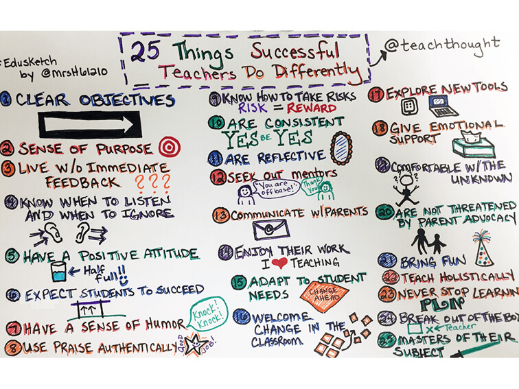 25 Things Successful Teachers Do Differently Teachthought Pd
