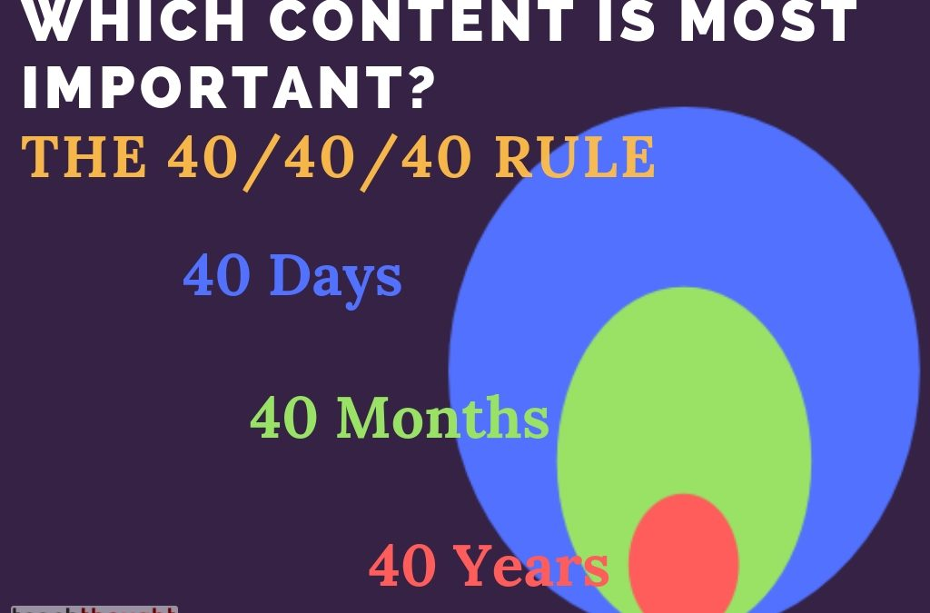 Which Content Is Most Important? The 40/40/40 Rule