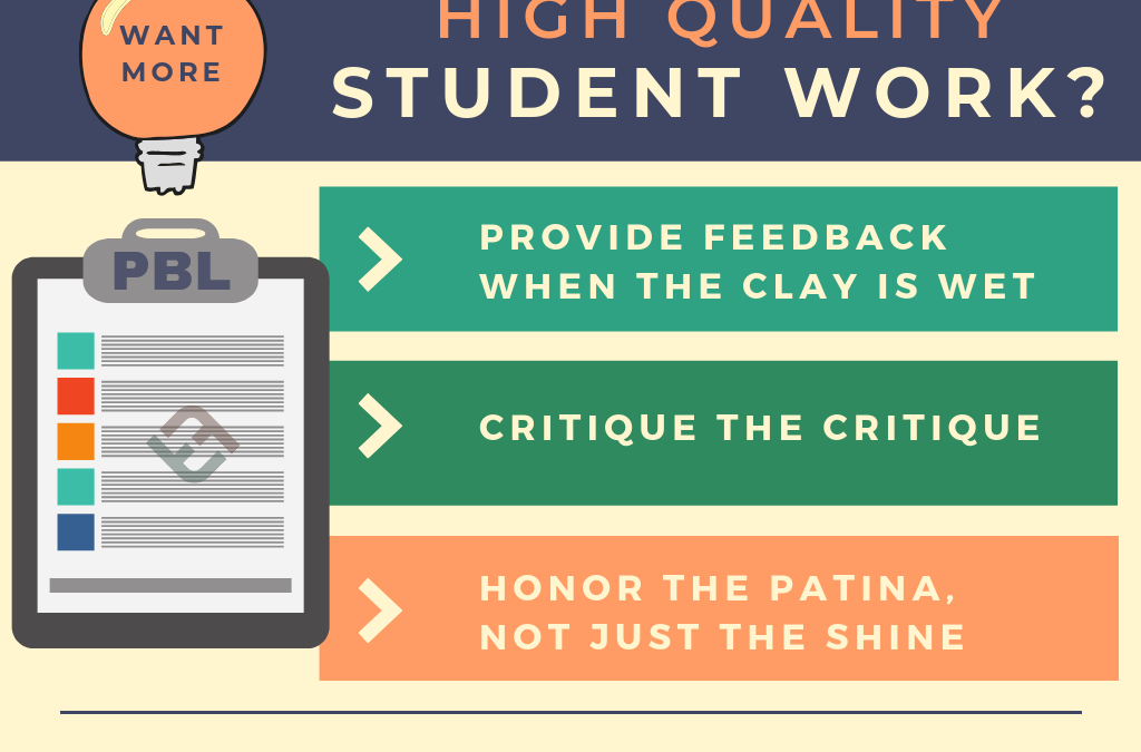 3 Ways To Get High Quality Student Work