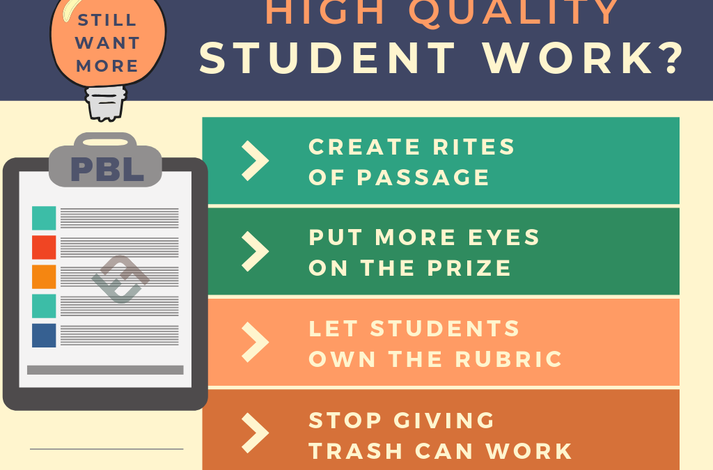 How To Get The Best Work From Your Students