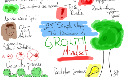 25 Simple Ways To Develop A Growth Mindset