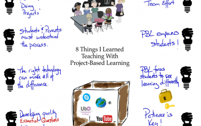 8 Things I Learned My First Year Of Teaching With Project-Based Learning