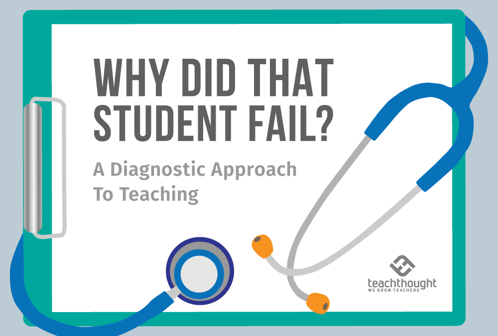 Why Did The Student Fail? A Diagnostic Approach To Teaching