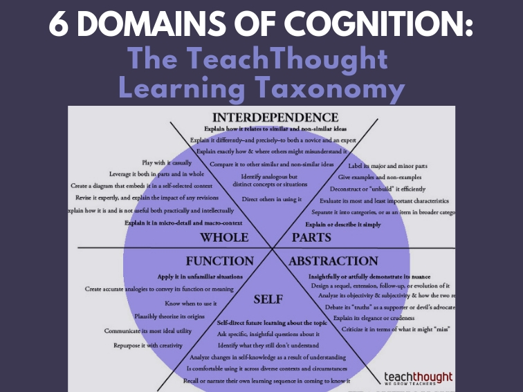 6 Domains Of Cognition: The TeachThought Learning Taxonomy