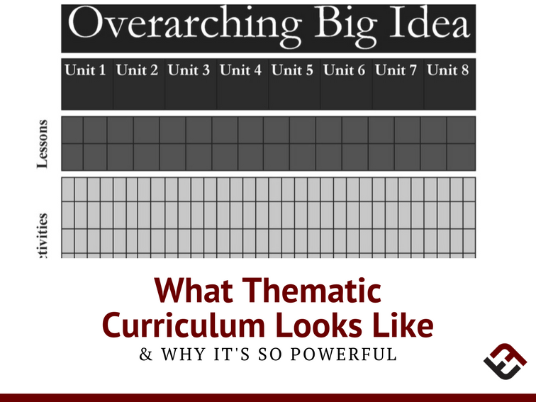 What Thematic Curriculum Looks Like & Why It Is So Powerful