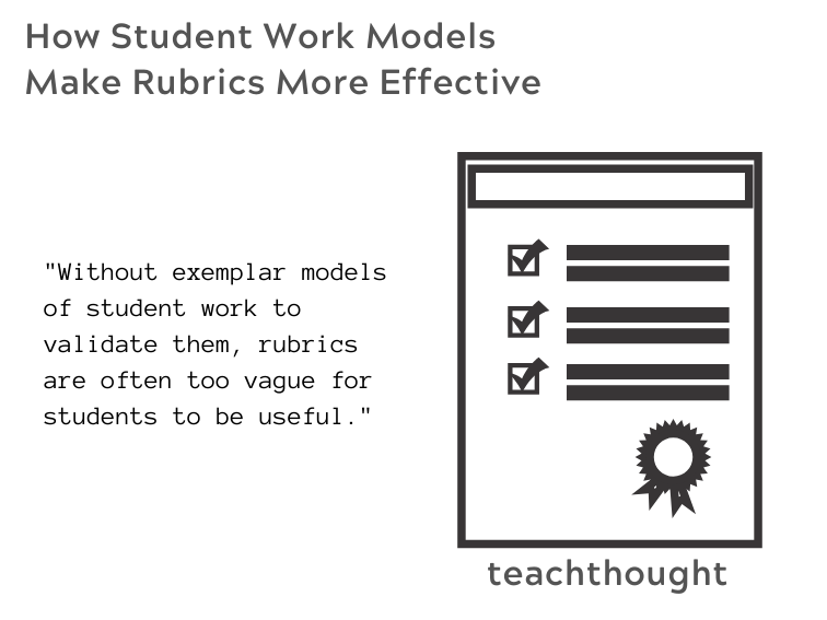 How Student Work Models Make Rubrics More Effective