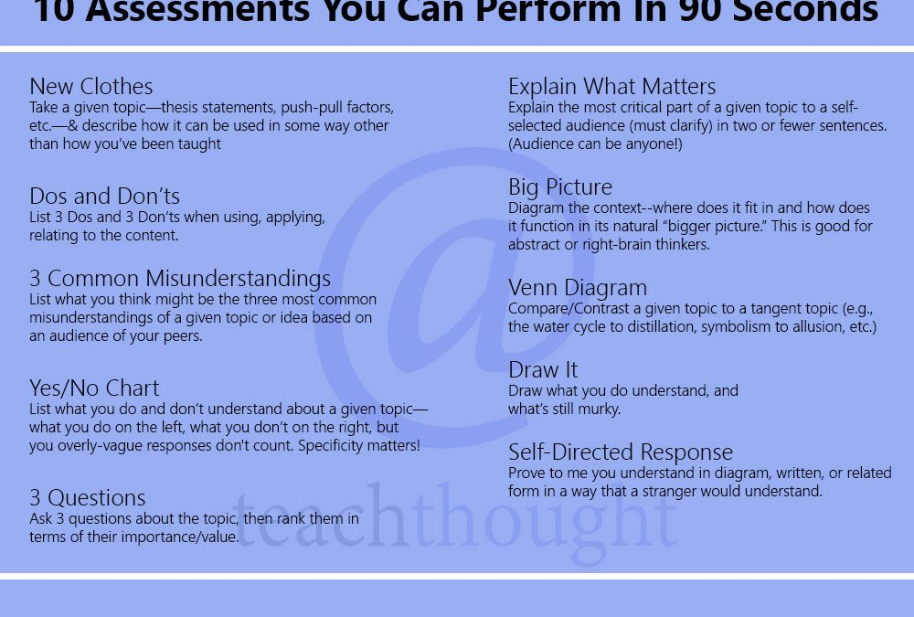 10 Assessments You Can Perform In 90 Seconds
