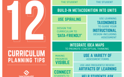 12 Curriculum Planning Tips For Any Grade Level Or Content Area