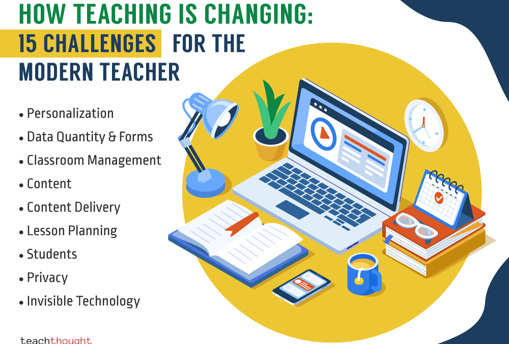 How Teaching Is Changing: 15 Challenges For The 21st Century Teacher