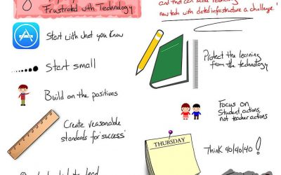 8 Tips For Teachers Frustrated With Technology