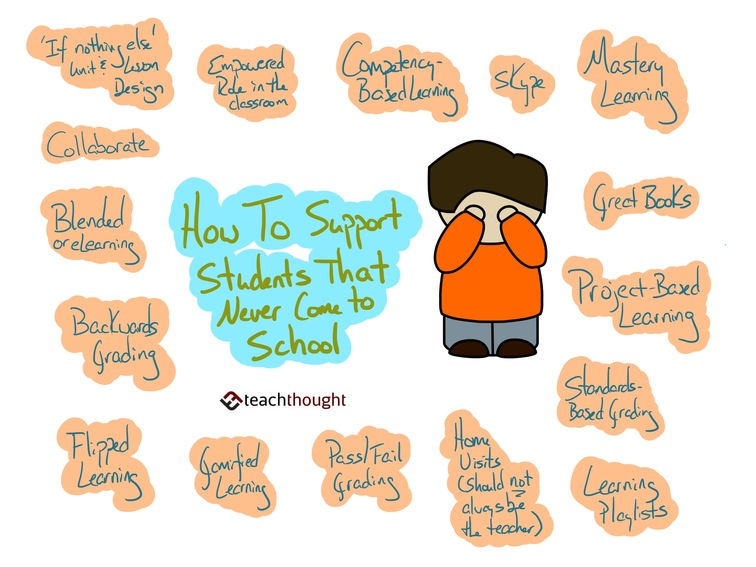 How To Support Students That Never Come To School