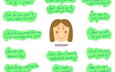 12 Questions To Ask Your Students On The First Day Of School