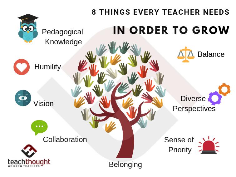 8 Things Every Teacher Needs To Improve