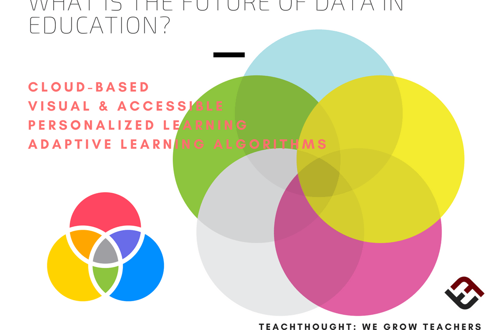 What Is The Future Of Data In Education?