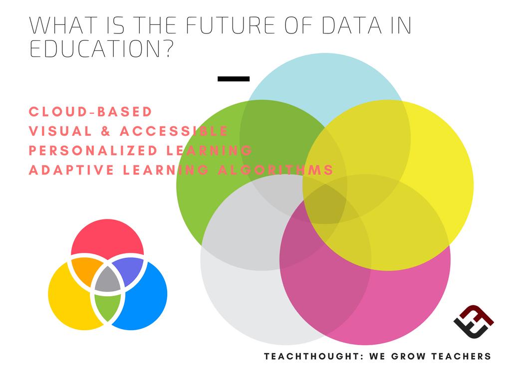 big data in education pdf