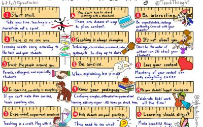 12 Rules Of Great Teaching