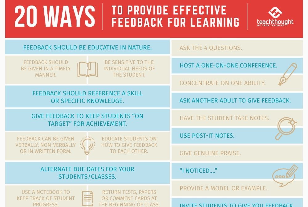 20 Ways To Provide Effective Feedback For Learning