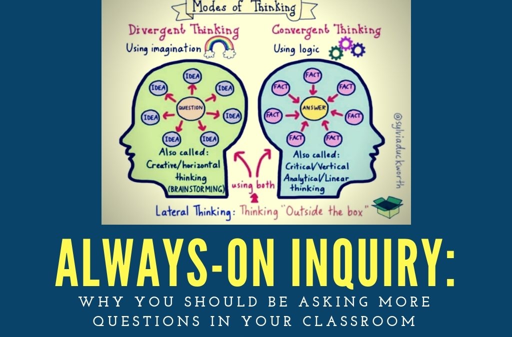 Always-On Inquiry: Why You Should Be Asking More Questions In Your Classroom
