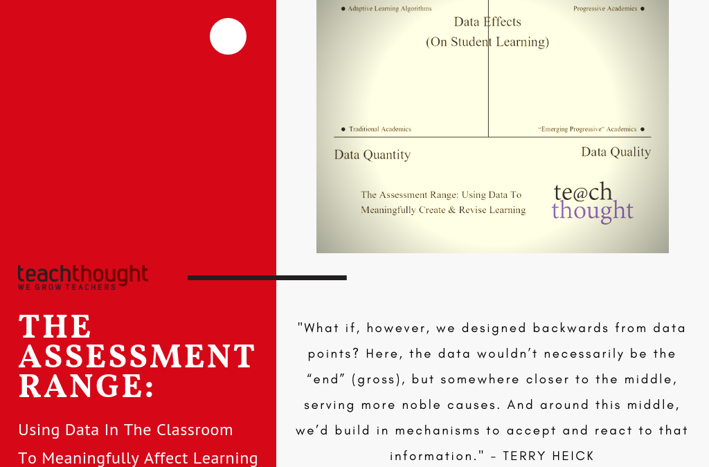 The Assessment Range: Using Data To Meaningfully Affect Learning