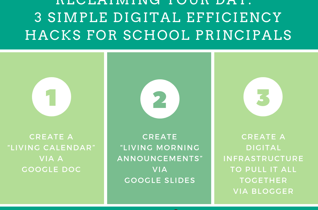Reclaiming Your Day: 3 Simple Digital Efficiency Hacks For School Principals