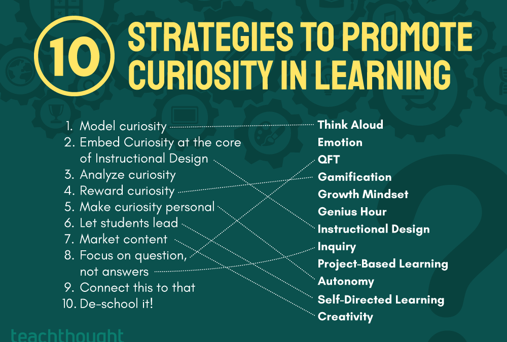 10 Strategies To Promote Curiosity In Learning