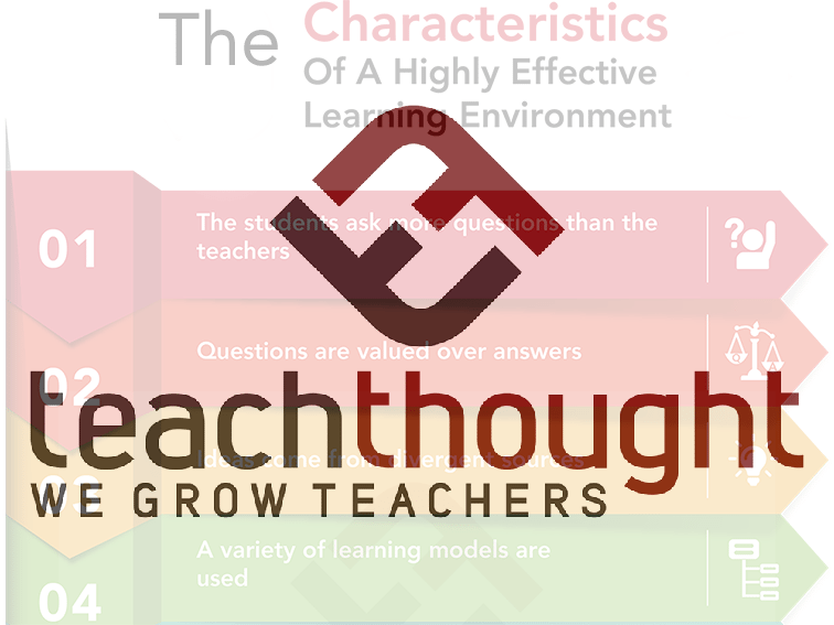 The Characteristics Of A Highly Effective Learning Environment