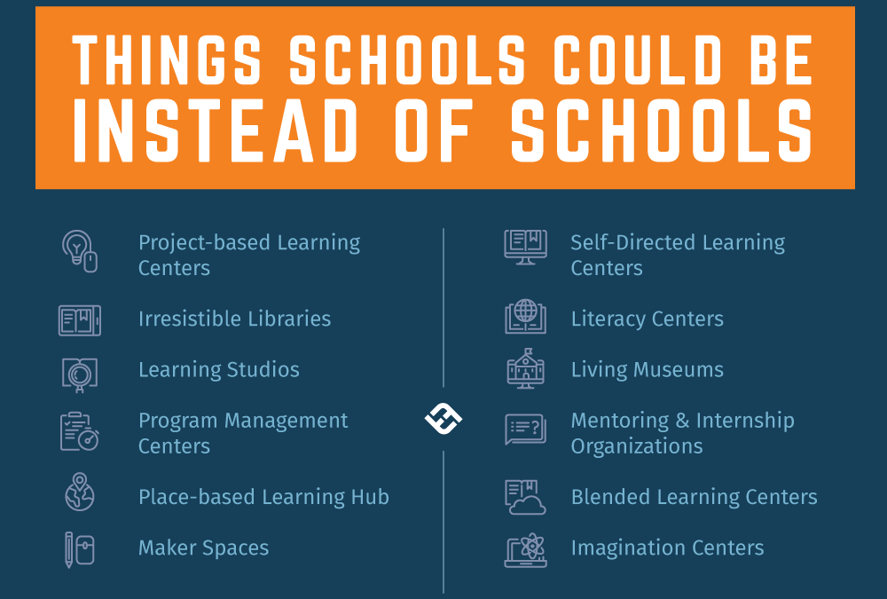 12 Things Schools Could Be Instead Of Schools