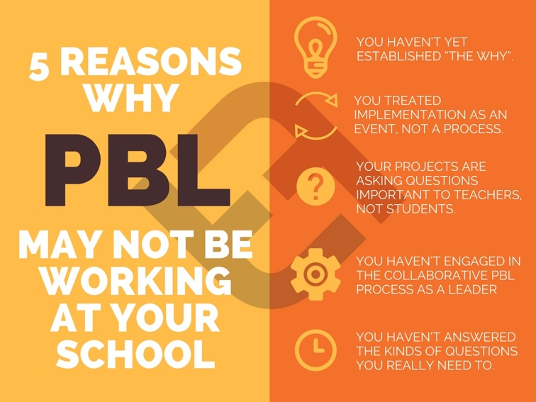 5 Reasons Why PBL May Not Be Working At Your School