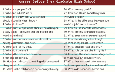 50 Questions Every Student Should Be Able To Answer Before They Graduate High School