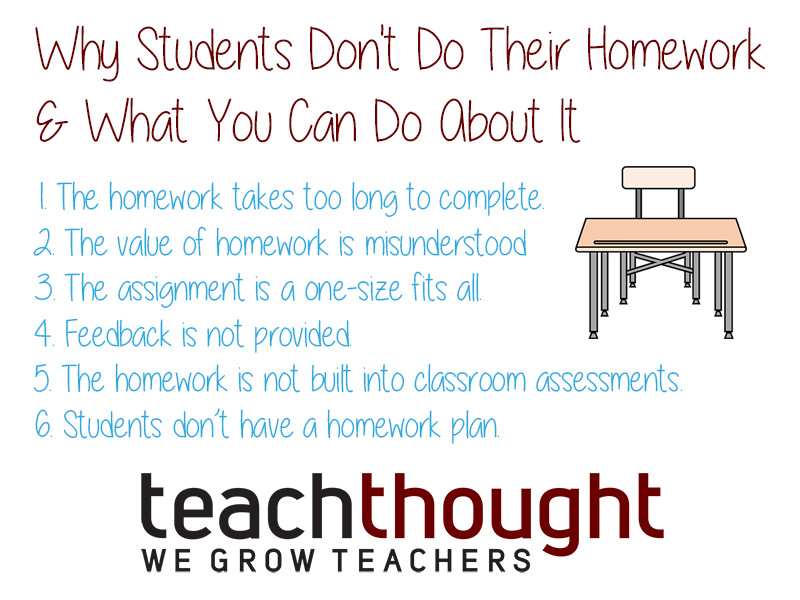 teachers should not give homework essay Students take the naep test and one of the questions they have to fill out is, 'how much homework did you do last night' anybody who knows schools knows that teachers by and large do not give homework the night before a national assessment.
