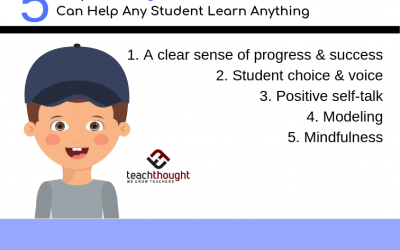Five Simple Strategies That Can Help Any Student Learn