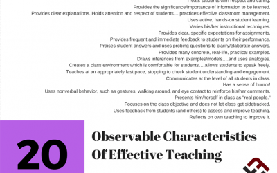 20 Observable Characteristics Of Effective Teaching
