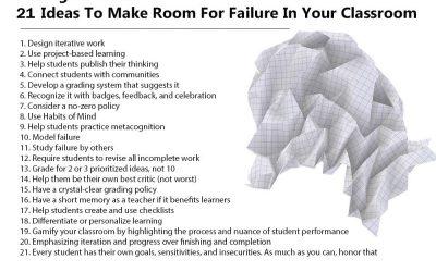 Failing Forward: 21 Ideas To Help Students Keep Their Momentum