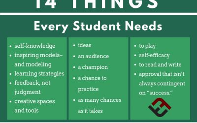 14 Things Every Student Needs