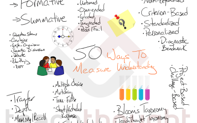 50 Ways To Measure Understanding