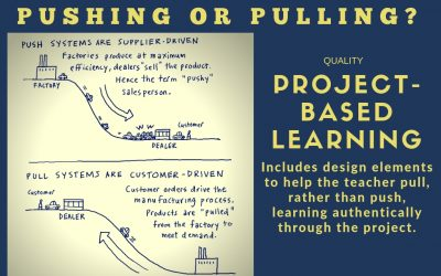 Are You Pushing Or Pulling Students In Your Classroom?