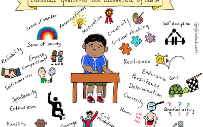 25 Personality Qualities Not Measured By Tests