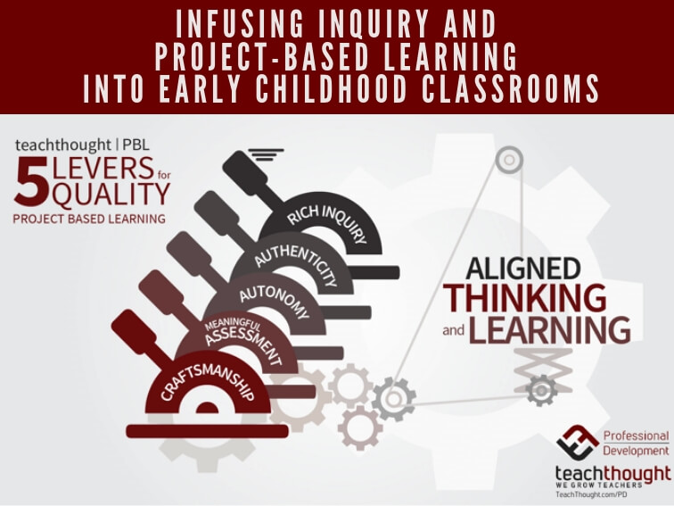 Inquiry - TeachThought PD